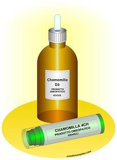 Chamomilla - image CHAMOMILLA-gocce-granuli2 on https://rimediomeopatici.com